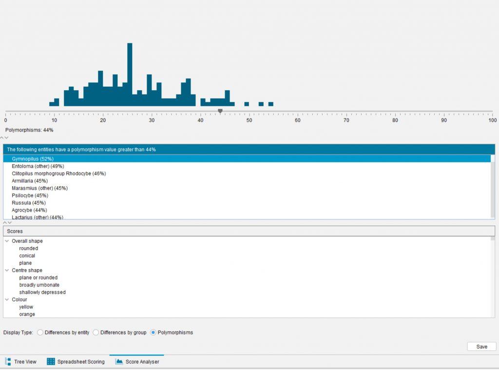 Lucid Builder Score Analyser Polymorphisms example